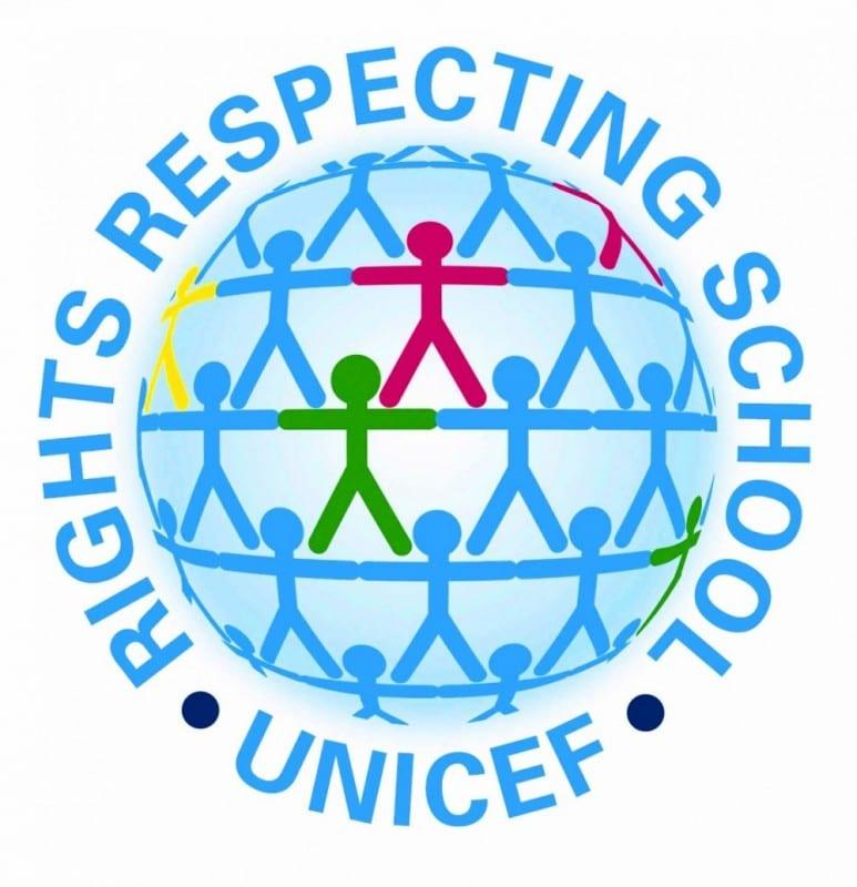 Rights Respecting School Unicef